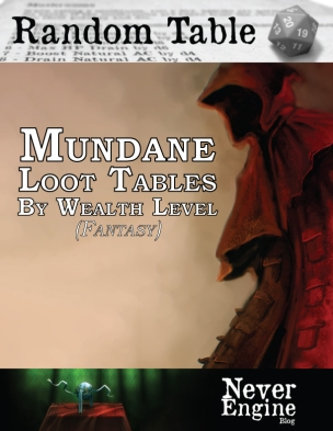 Mundane-Loot-Tables-By-Wealth-Level-(Fantasy)-Cover